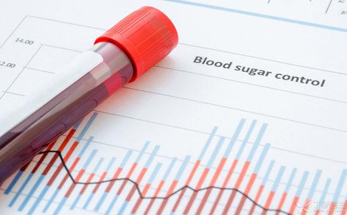 什么是诊断糖尿病的三把尺子?糖尿病前期如何终止进展?