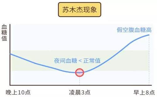 苏木杰现象.jpg