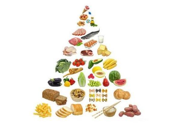 糖尿病患者吃什么比较好?8种美食任你挑!